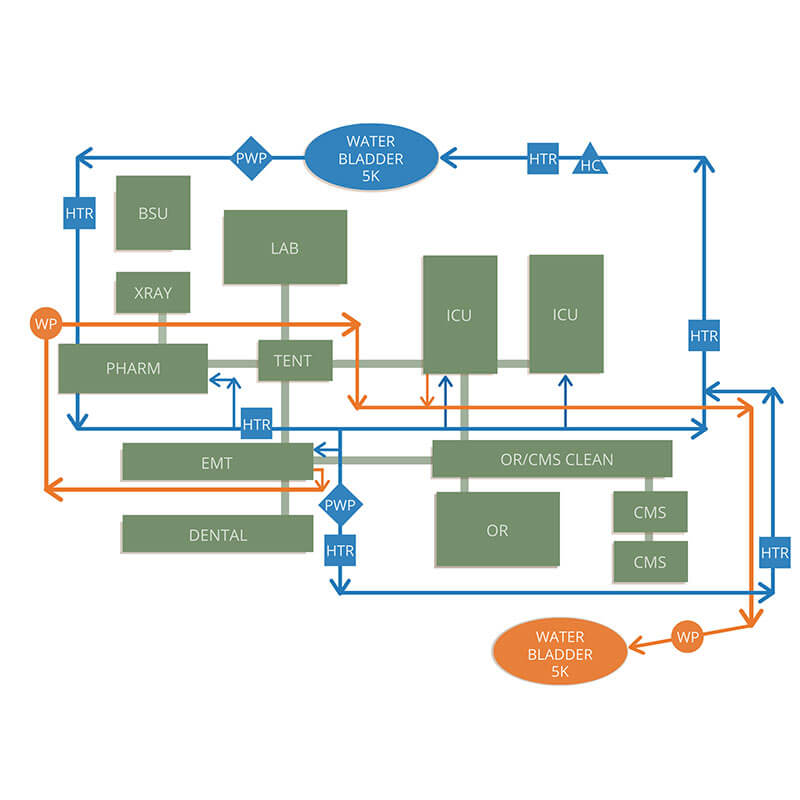 potable water and wastewater management system